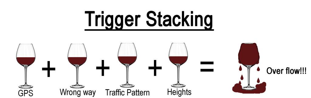 trigger-stacking-2